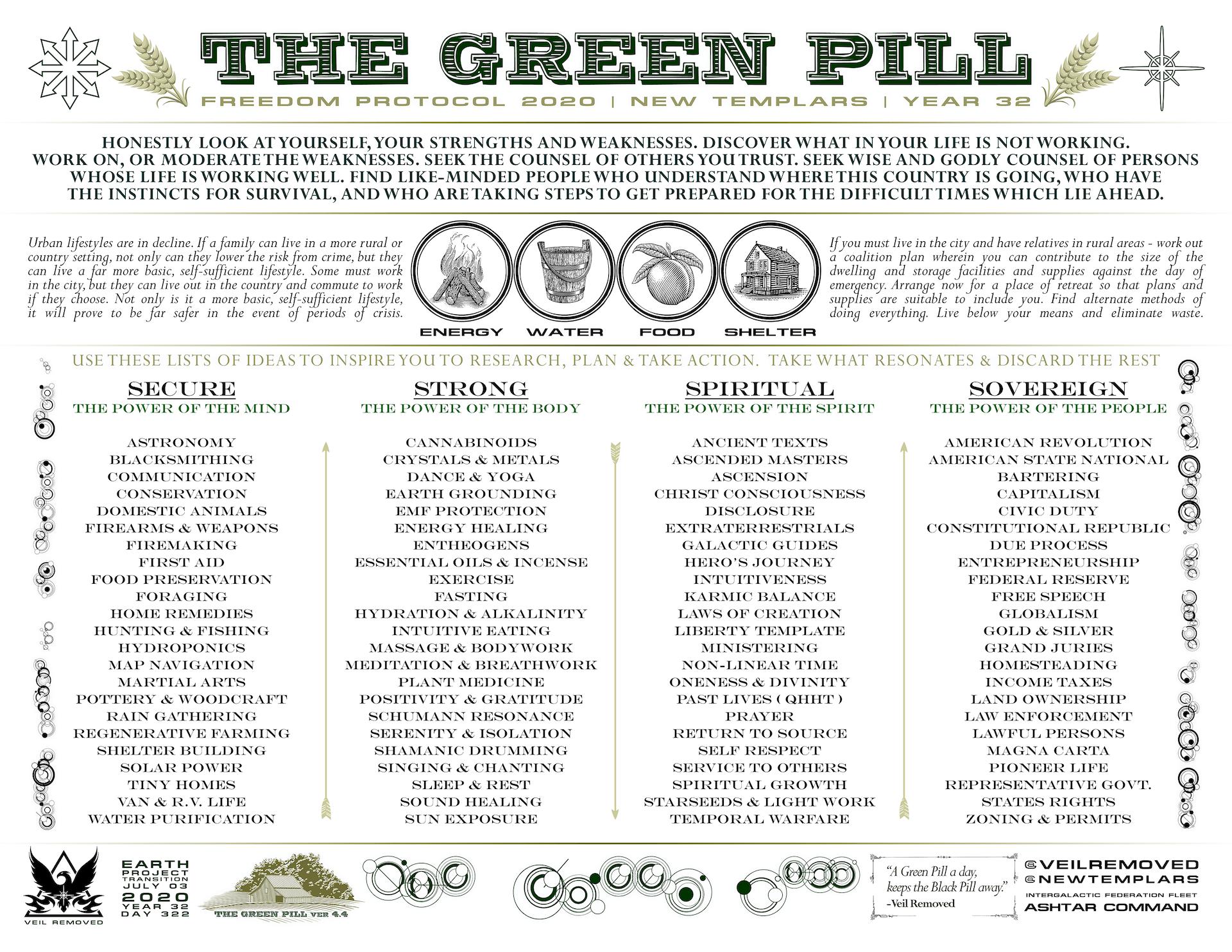 GREEN PILL MAP