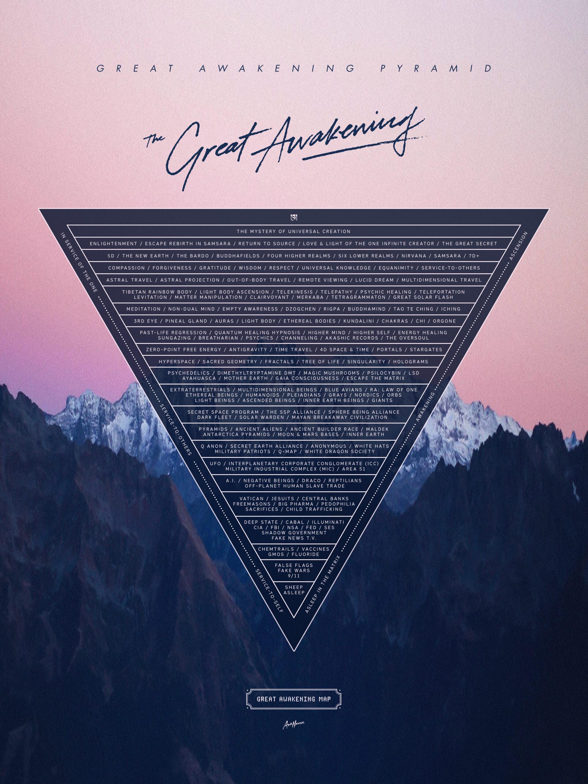 GreatAwakeningPyramid_11x14